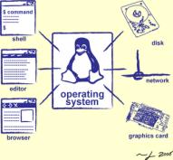 Linux sudah mulai menjamah ke pangsa pasar komersial Unix